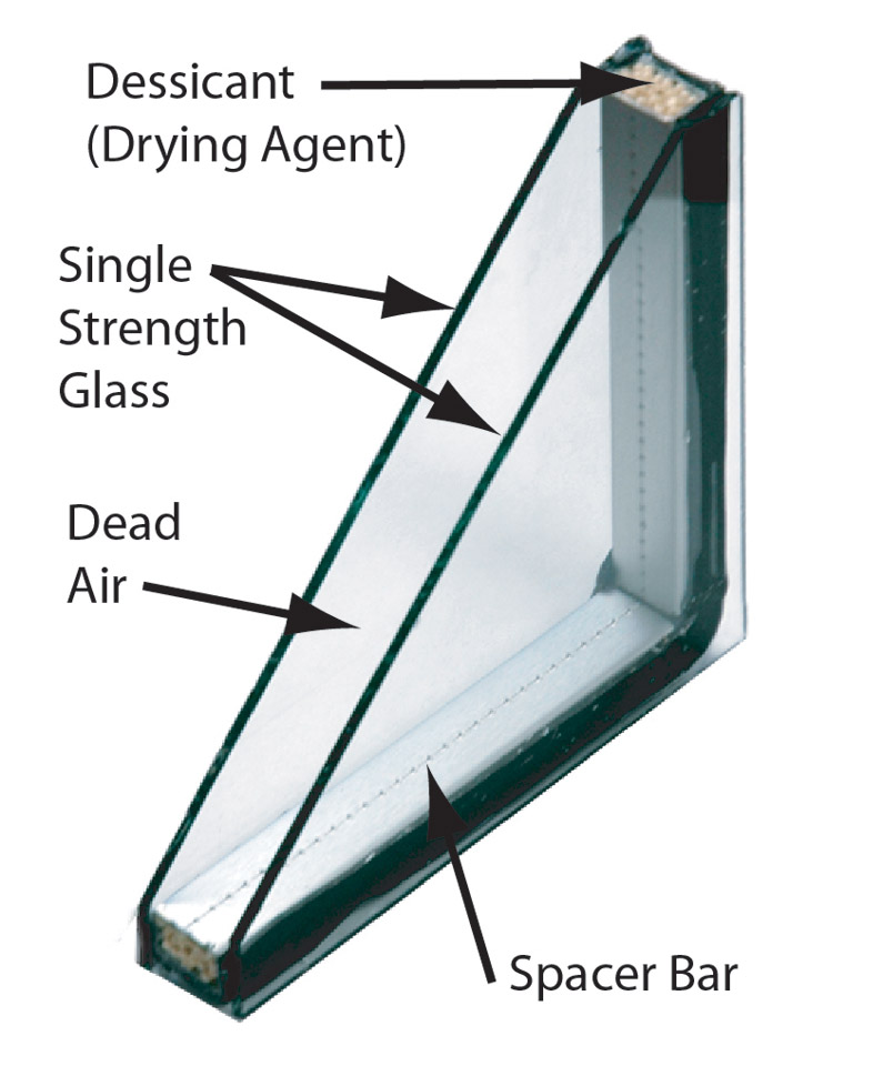 Understanding custom glass options for your windows for Replacement window rankings